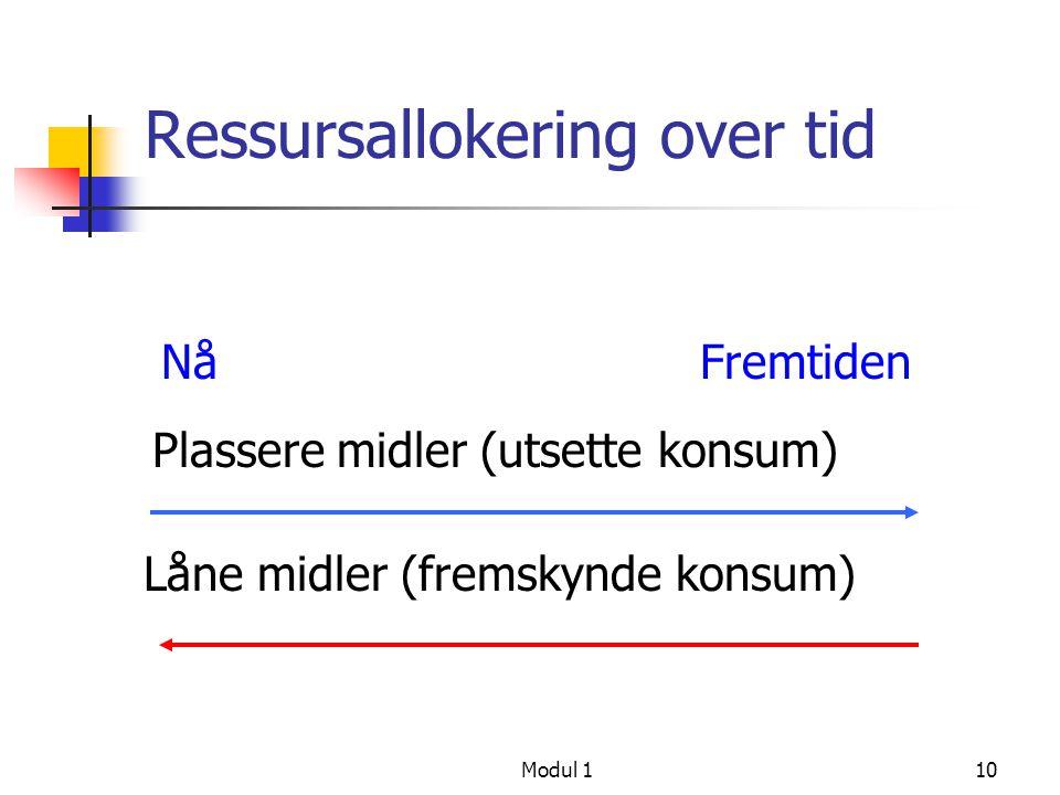 Modul 111 Konsum over tid En person mottar kr 1000 nå og kr 1540 om ett år.