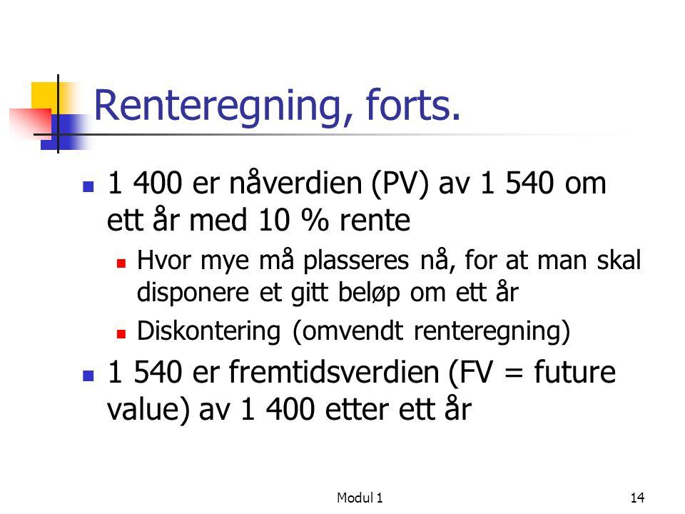 Modul 115 Realinvesteringer - økt formue Fisher modellen 1540 2400 1000 2640 450 2310 2805 2550