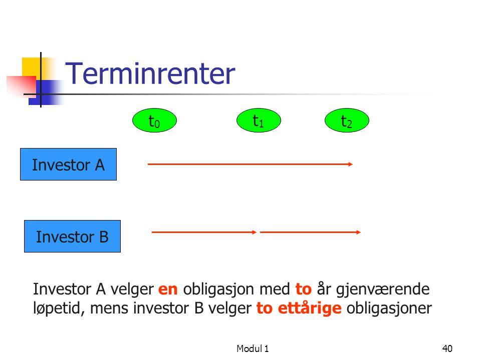 Modul 141 Obligasjonskurs – kontantstømmer diskontert med spot/terminrente, YTM