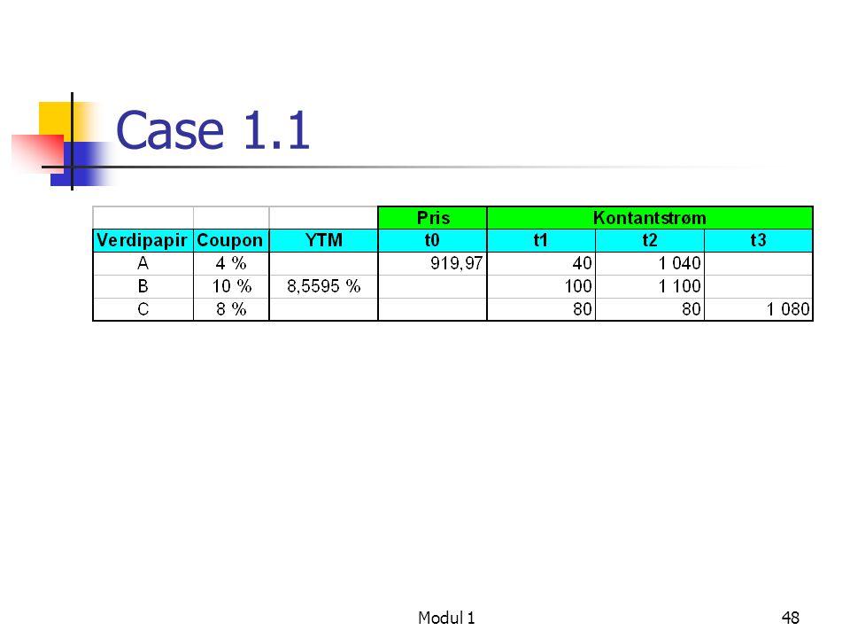 Modul 148 Case 1.1