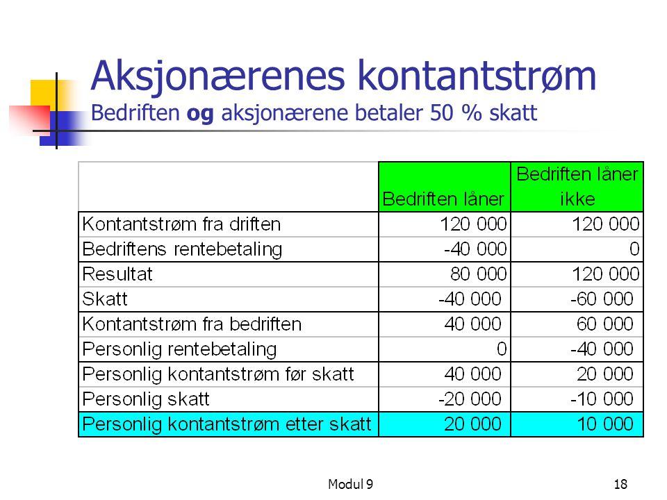 Modul 918 Aksjonærenes kontantstrøm Bedriften og aksjonærene betaler 50 % skatt