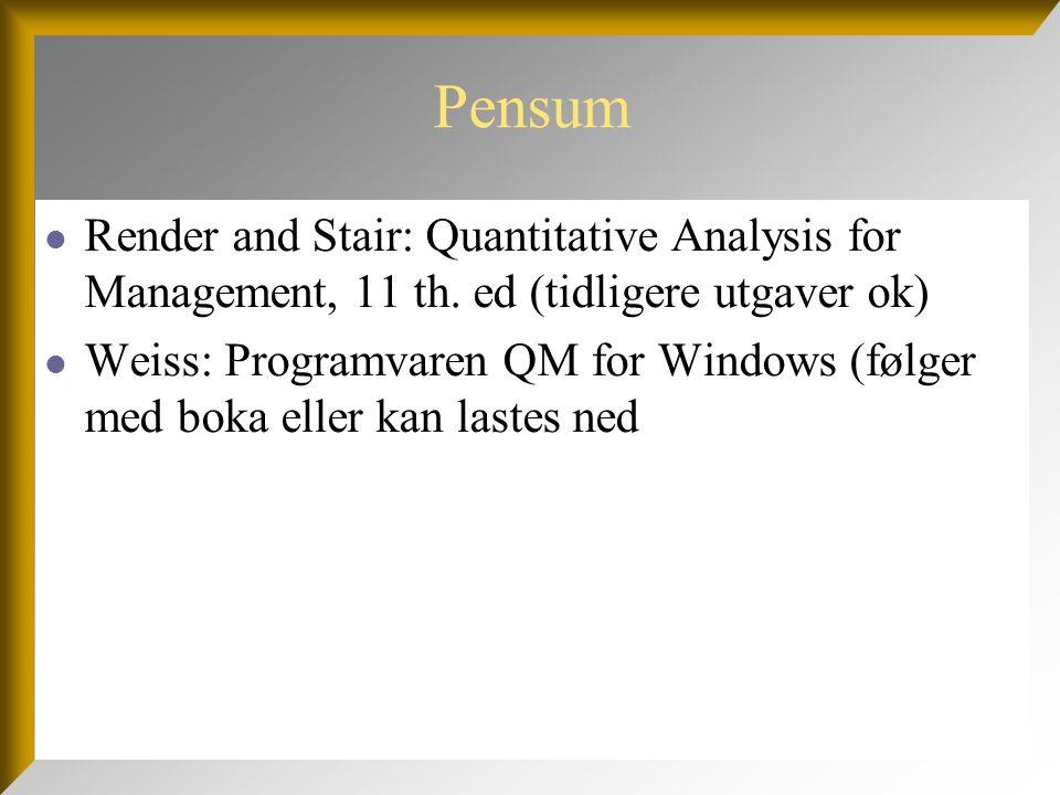 Oversikt over operasjonsanalyse Vitenskapelig beslutningstaking Tar hensyn til både kvalitative og kvantitative faktorer Rådata Kvantitativ Analyse Meningsfull Informasjon