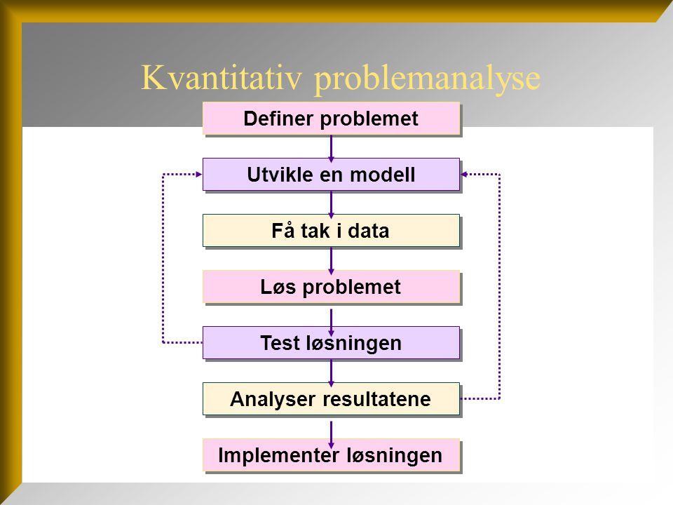 Modellbruk I operasjonsanalysen brukes en rekke matematiske modeller Modell – forenklet beskrivelse av problemet Alltid et problem å tilpasse en modell til virkeligheten Bruk modellene kritisk