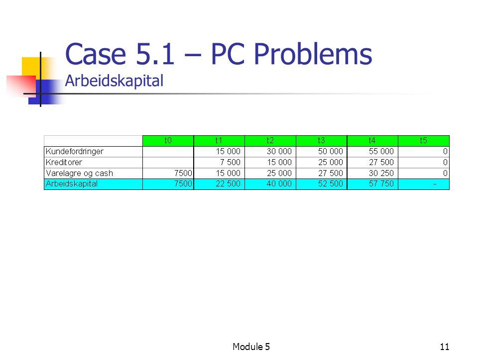 Module 511 Case 5.1 – PC Problems Arbeidskapital