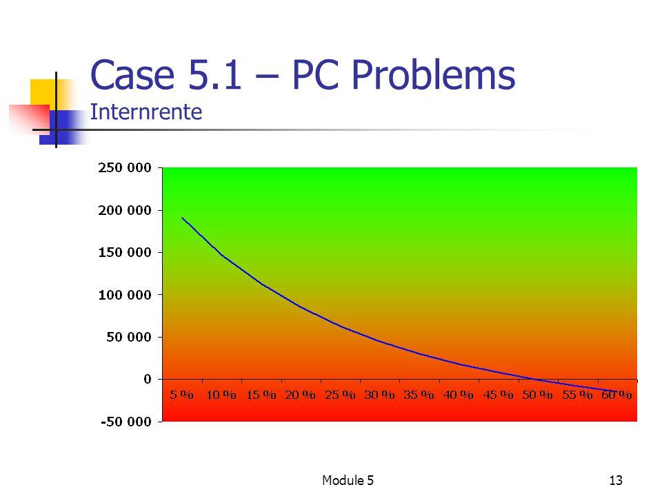 Module 513 Case 5.1 – PC Problems Internrente