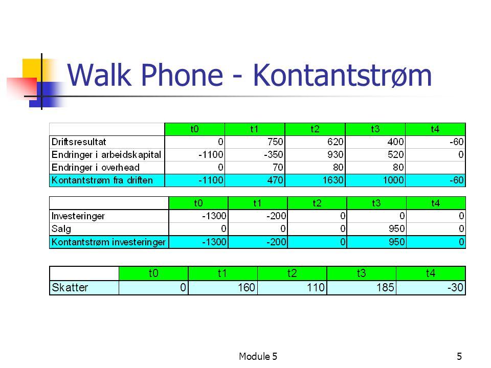 Module 55 Walk Phone - Kontantstrøm