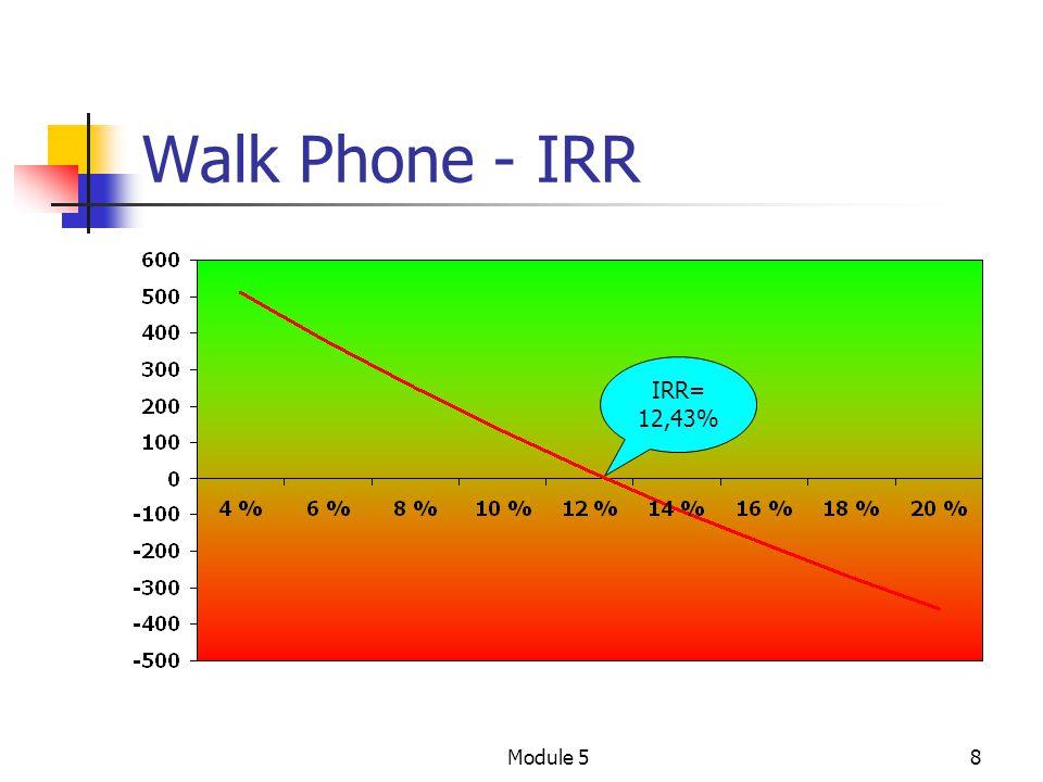 Module 58 Walk Phone - IRR IRR= 12,43%