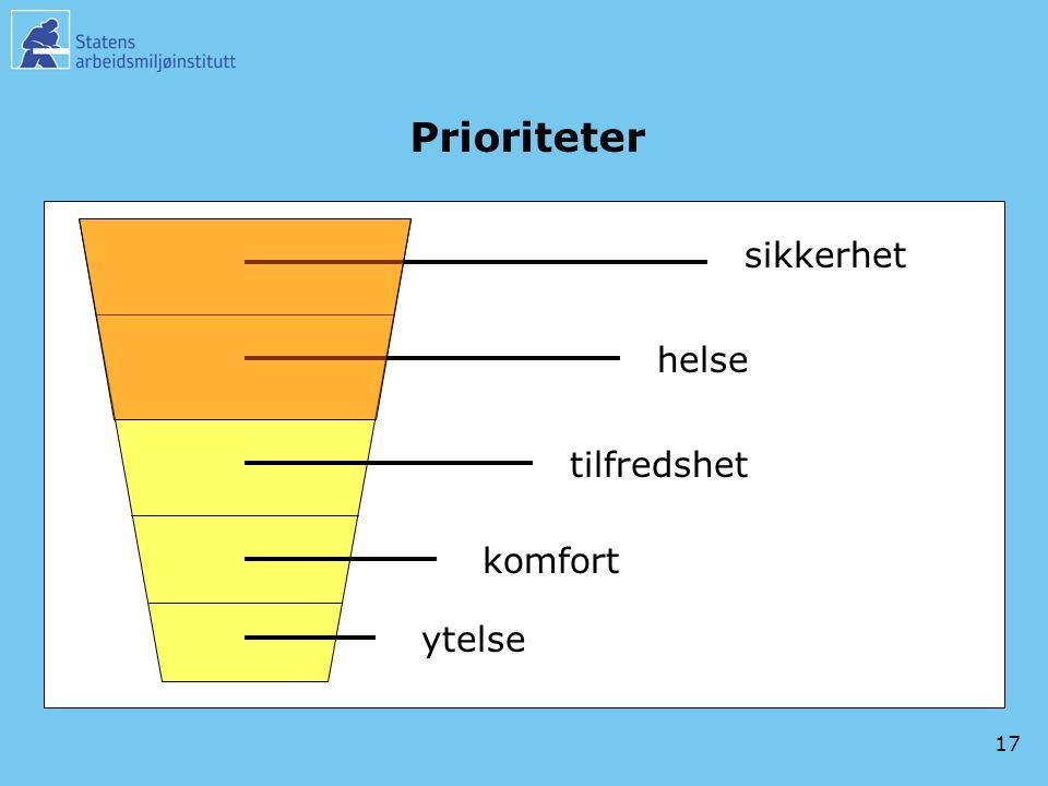 17 Prioriteter sikkerhet helse tilfredshet komfort ytelse
