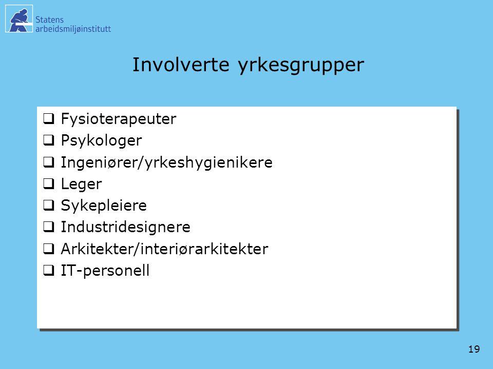 19 Involverte yrkesgrupper  Fysioterapeuter  Psykologer  Ingeniører/yrkeshygienikere  Leger  Sykepleiere  Industridesignere  Arkitekter/interiø