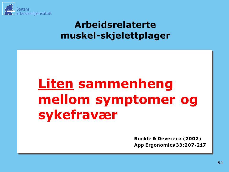 54 Arbeidsrelaterte muskel-skjelettplager Liten sammenheng mellom symptomer og sykefravær Buckle & Devereux (2002) App Ergonomics 33:207-217 Liten sam