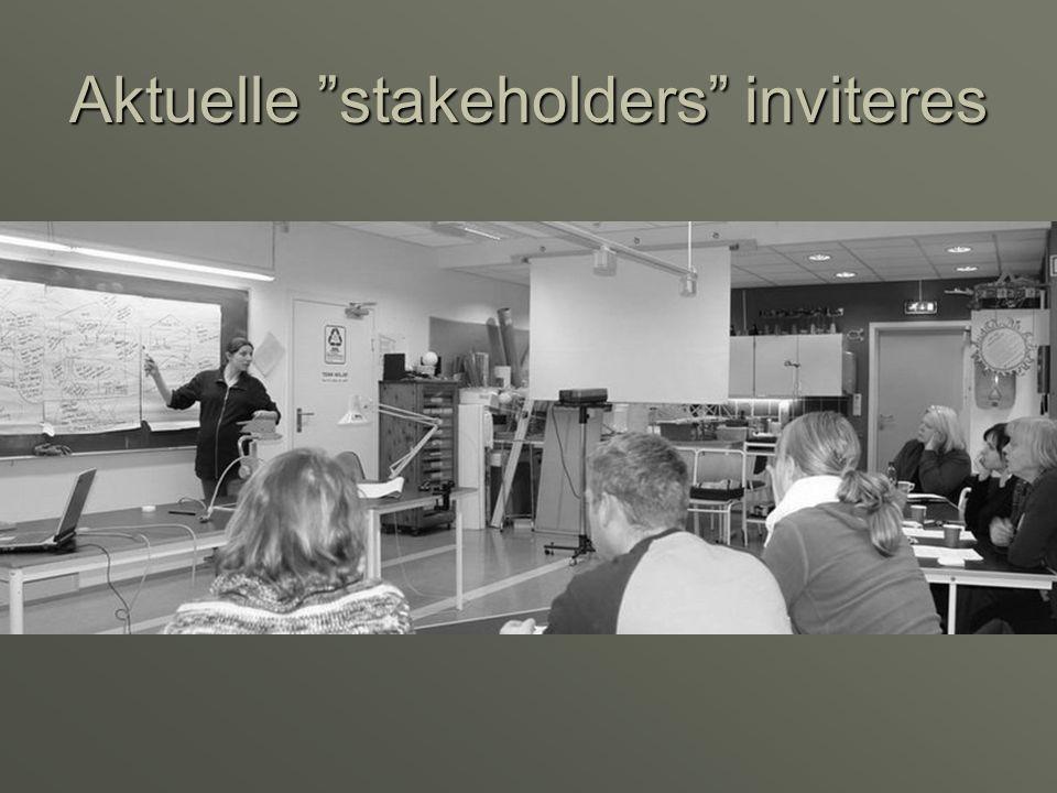 Aktuelle stakeholders inviteres