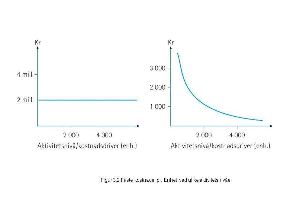 Tabell 3.1 Totalkostnader, totale enhetskostnader, grensekostnader og differanseenhetskostnader