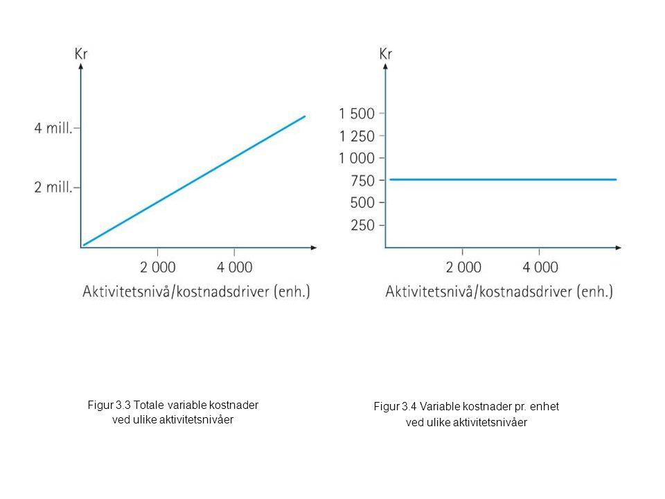 Figur 3.5 Proporsjonale, overproporsjonale og underproporsjonale variable kostnader totalt Figur 3.6 Proporsjonale, overproporsjonale og underproporsjonale variable kostnader pr.