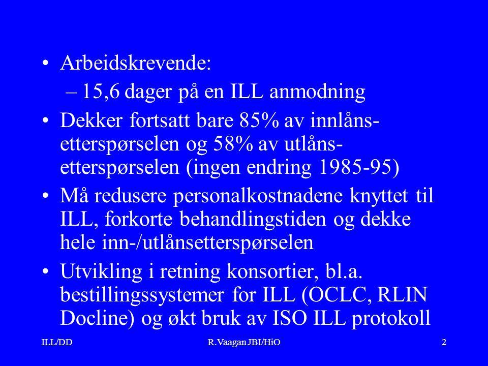 ILL/DDR.Vaagan JBI/HiO2 Arbeidskrevende: –15,6 dager på en ILL anmodning Dekker fortsatt bare 85% av innlåns- etterspørselen og 58% av utlåns- ettersp
