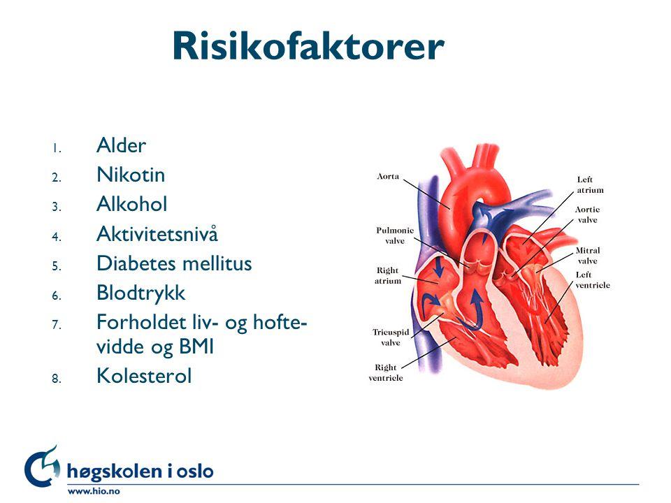 Risikofaktorer 1. Alder 2. Nikotin 3. Alkohol 4. Aktivitetsnivå 5. Diabetes mellitus 6. Blodtrykk 7. Forholdet liv- og hofte- vidde og BMI 8. Kolester