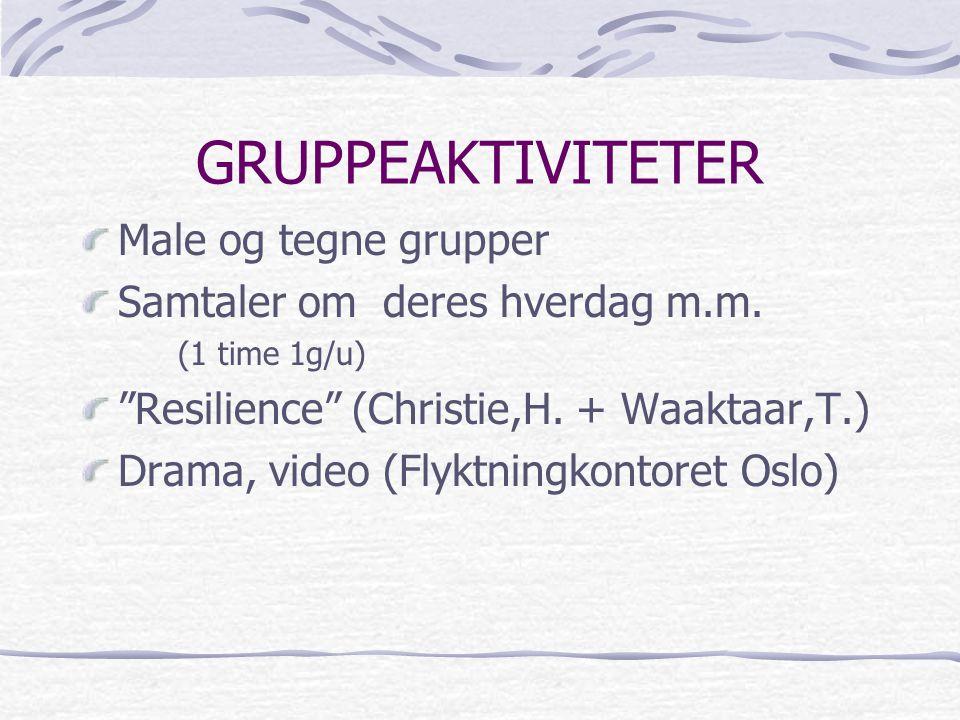 """GRUPPEAKTIVITETER Male og tegne grupper Samtaler om deres hverdag m.m. (1 time 1g/u) """"Resilience"""" (Christie,H. + Waaktaar,T.) Drama, video (Flyktningk"""