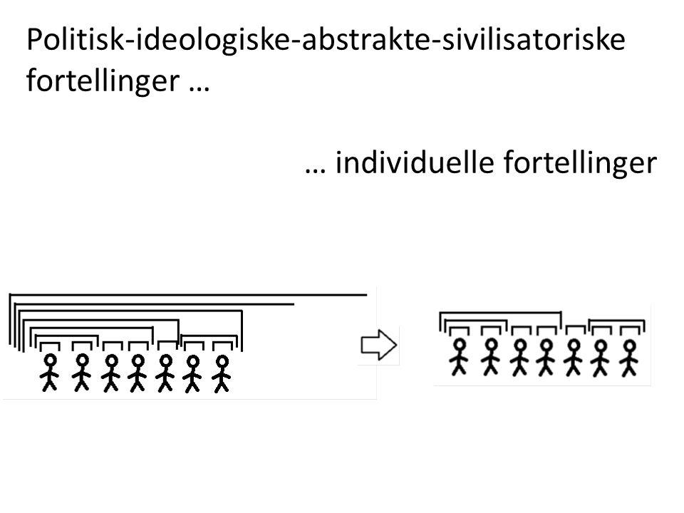 Politisk-ideologiske-abstrakte-sivilisatoriske fortellinger … … individuelle fortellinger