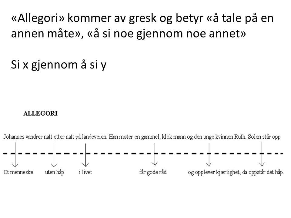 «Allegori» kommer av gresk og betyr «å tale på en annen måte», «å si noe gjennom noe annet» Si x gjennom å si y