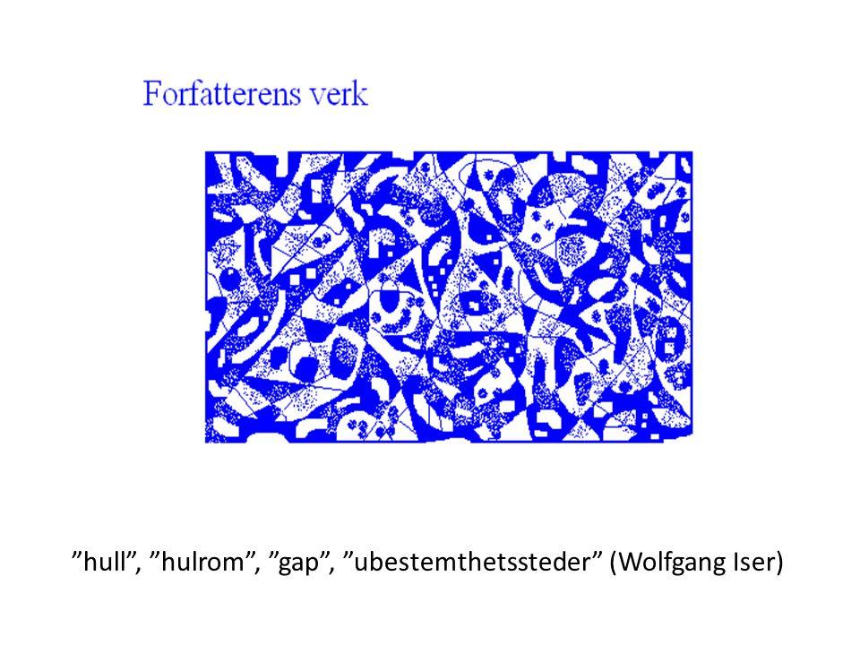hull , hulrom , gap , ubestemthetssteder (Wolfgang Iser)
