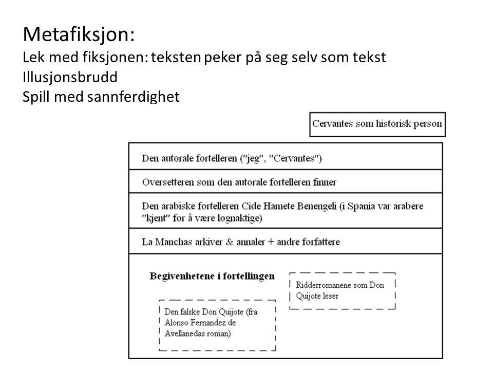 Metafiksjon: Lek med fiksjonen: teksten peker på seg selv som tekst Illusjonsbrudd Spill med sannferdighet