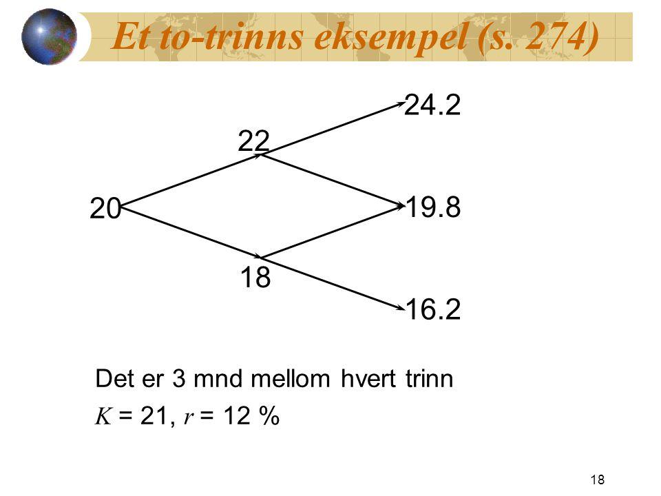 Et to-trinns eksempel (s. 274) Det er 3 mnd mellom hvert trinn K = 21, r = 12 % 18 20 22 18 24.2 19.8 16.2