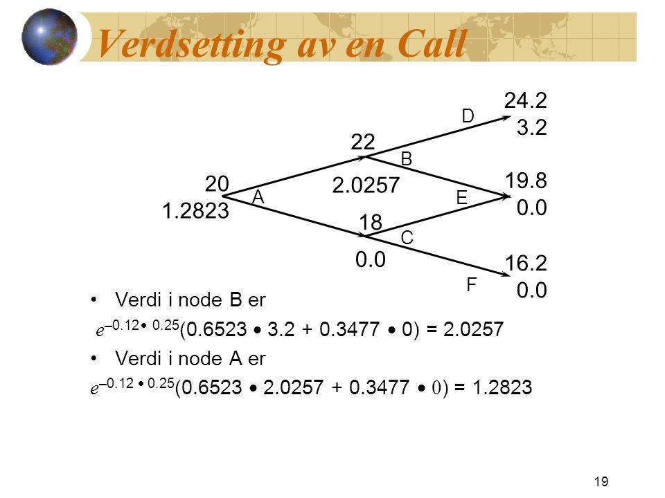 Verdsetting av en Call Verdi i node B er e –0.12    0.25 (0.6523  3.2 + 0.3477  0) = 2.0257 Verdi i node A er e –0.12   0.25 (0.6523  2.0257 + 0.3477  ) = 1.2823 19 20 1.2823 22 18 24.2 3.2 19.8 0.0 16.2 0.0 2.0257 0.0 A B C D E F