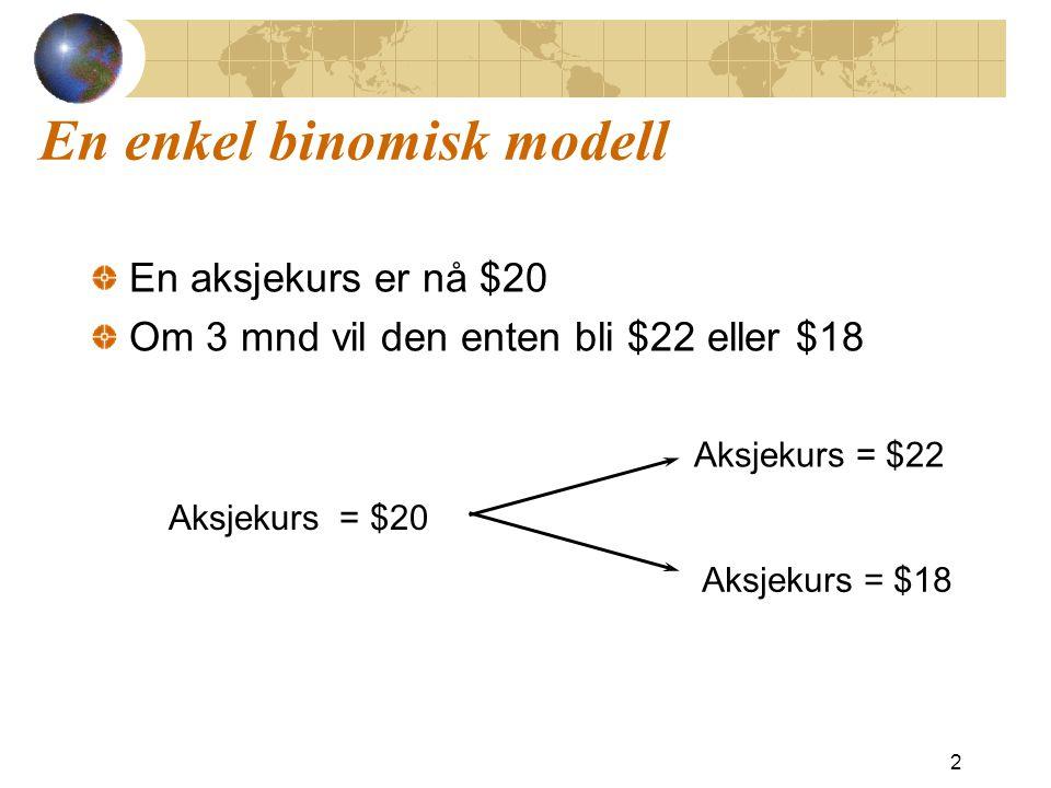 En enkel binomisk modell En aksjekurs er nå $20 Om 3 mnd vil den enten bli $22 eller $18 2 Aksjekurs = $18 Aksjekurs = $22 Aksjekurs = $20