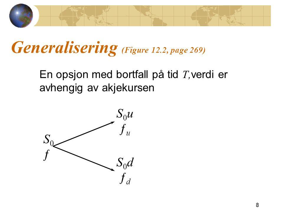 Generalisering (Figure 12.2, page 269) En opsjon med bortfall på tid T, verdi er avhengig av akjekursen 8 S 0 u ƒ u S 0 d ƒ d S0ƒS0ƒ