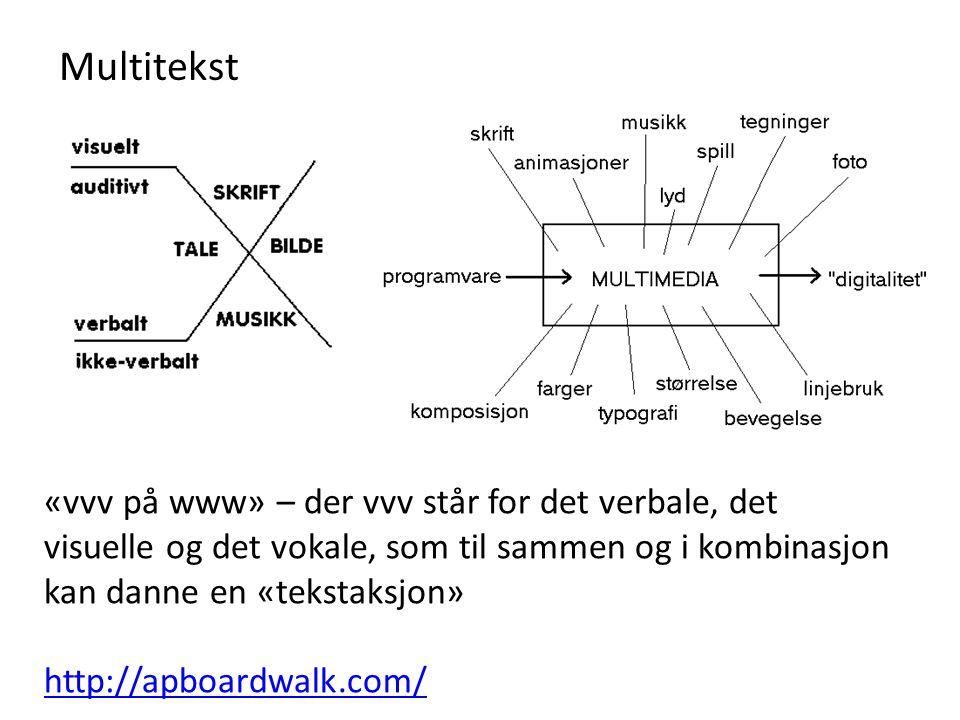 «vvv på www» – der vvv står for det verbale, det visuelle og det vokale, som til sammen og i kombinasjon kan danne en «tekstaksjon» http://apboardwalk