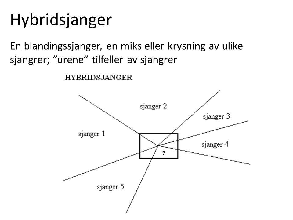 Hybridsjanger En blandingssjanger, en miks eller krysning av ulike sjangrer; urene tilfeller av sjangrer