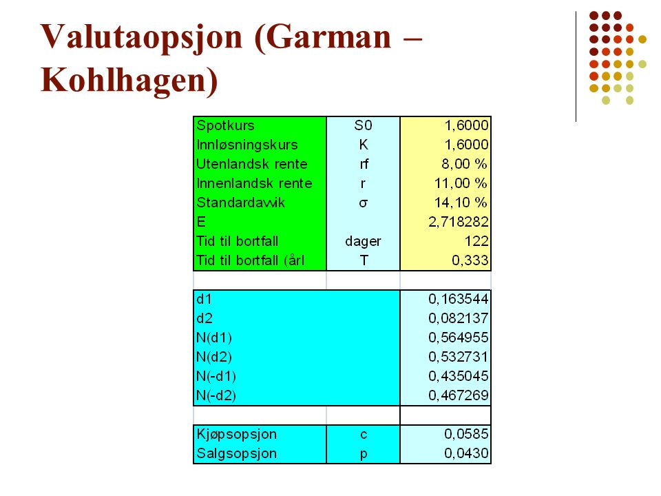 Valutaopsjon (Garman – Kohlhagen)