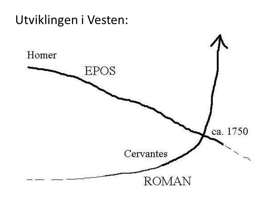 Utviklingen i Vesten: