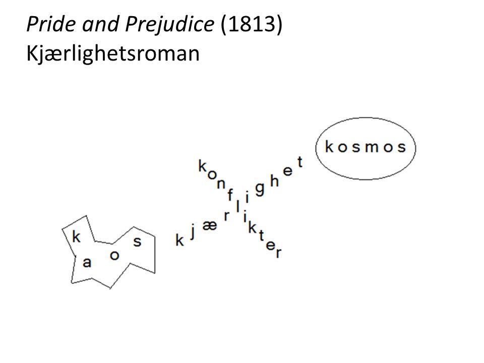 Pride and Prejudice (1813) Kjærlighetsroman