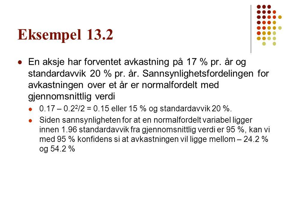Eksempel 13.2 En aksje har forventet avkastning på 17 % pr. år og standardavvik 20 % pr. år. Sannsynlighetsfordelingen for avkastningen over et år er