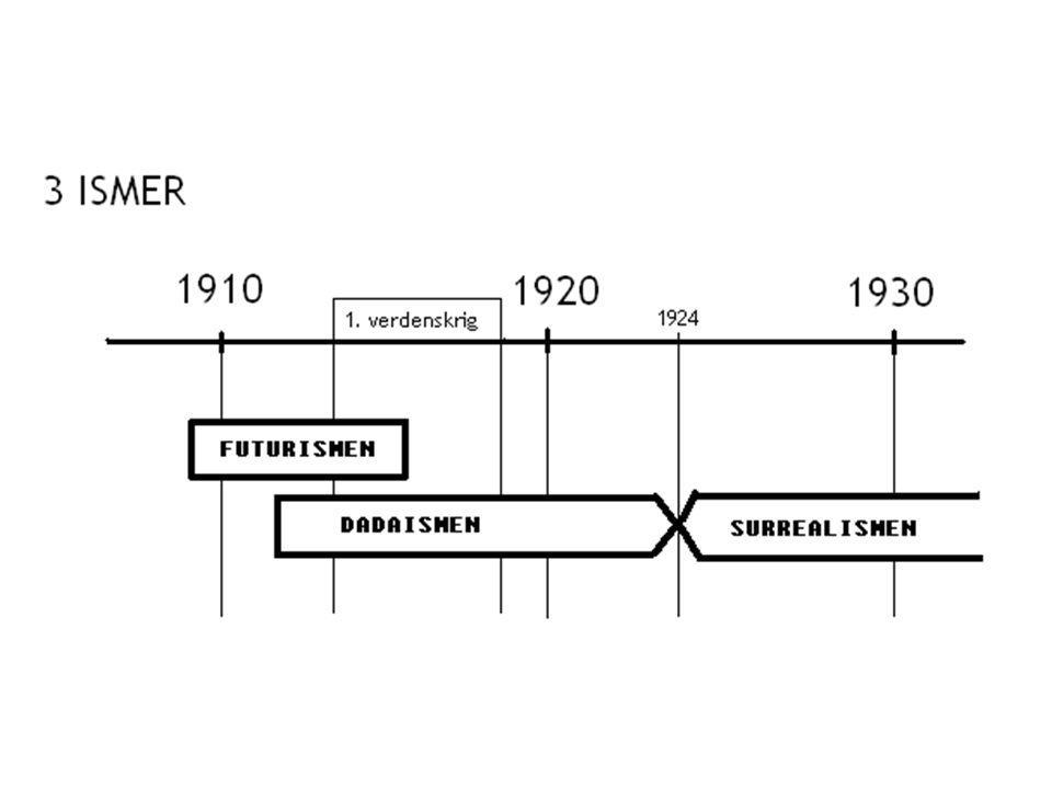 Automatskrift: tankene og følelsene skulle løpe fritt og skrives ned uten rasjonell, moralsk eller estetisk kontroll Gertrude Stein drev vitenskapelige eksperimenter med automatisk skrift ved Harvard Psychological Laboratory i samarbeid med psykologen Leon Salomons