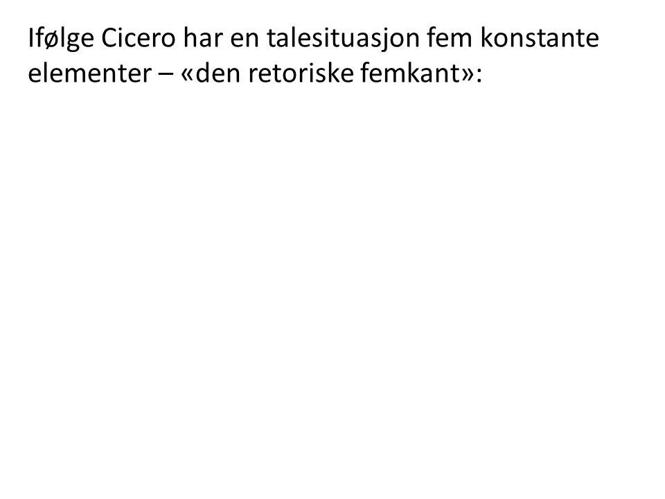 Ifølge Cicero har en talesituasjon fem konstante elementer – «den retoriske femkant»: