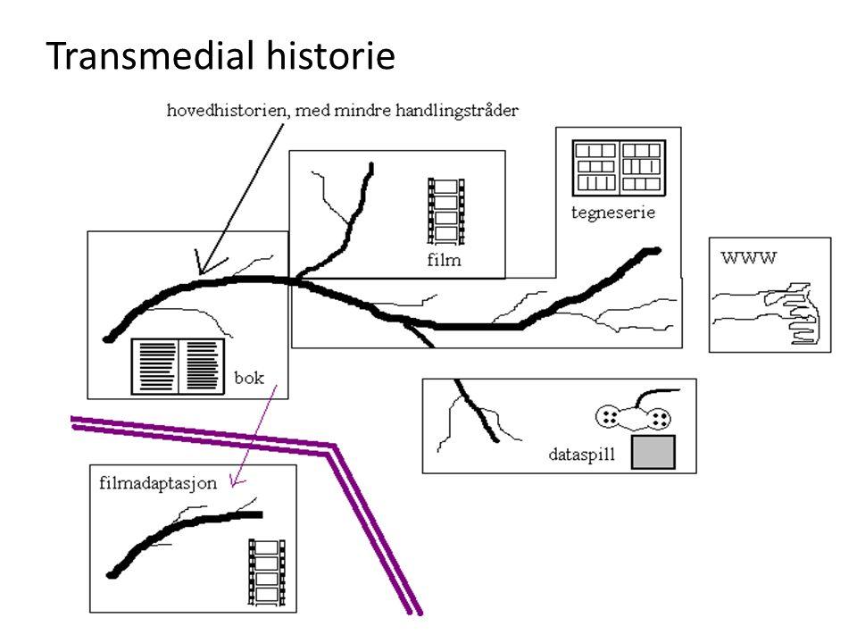 Transmedial historie