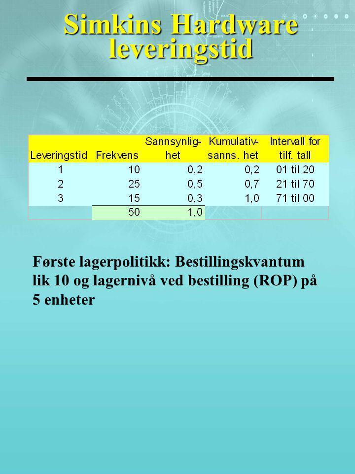 Simkins Hardware leveringstid Første lagerpolitikk: Bestillingskvantum lik 10 og lagernivå ved bestilling (ROP) på 5 enheter