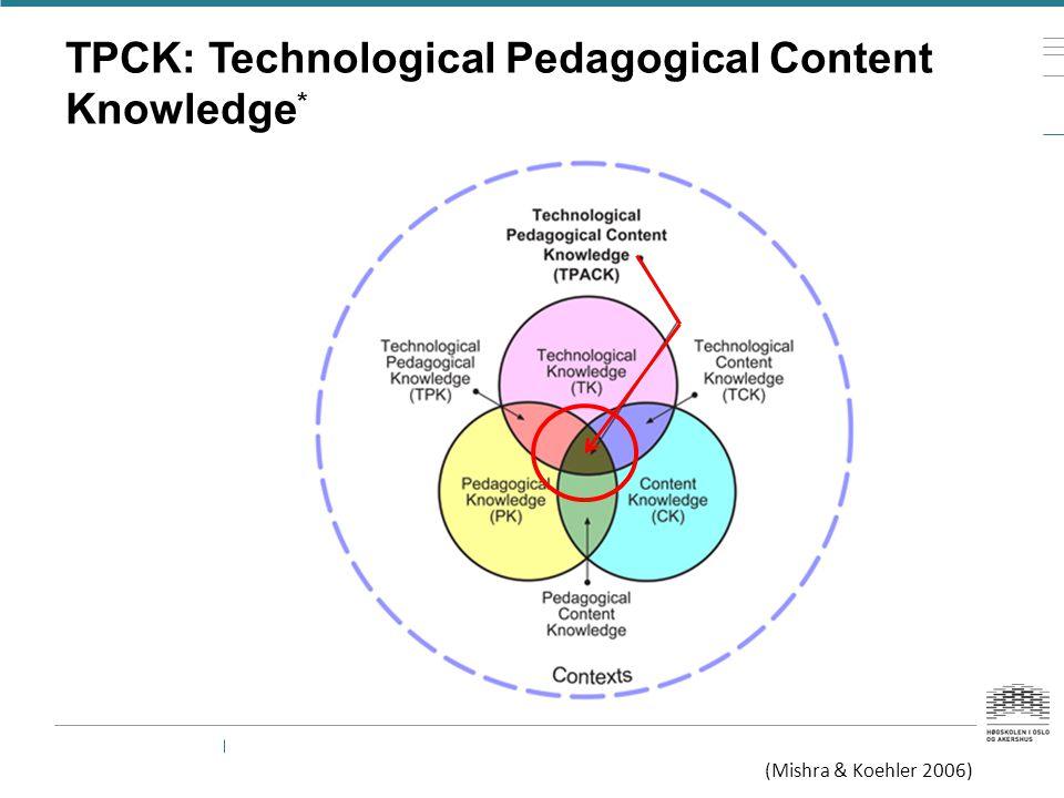 TPCK: Technological Pedagogical Content Knowledge * (Mishra & Koehler 2006)