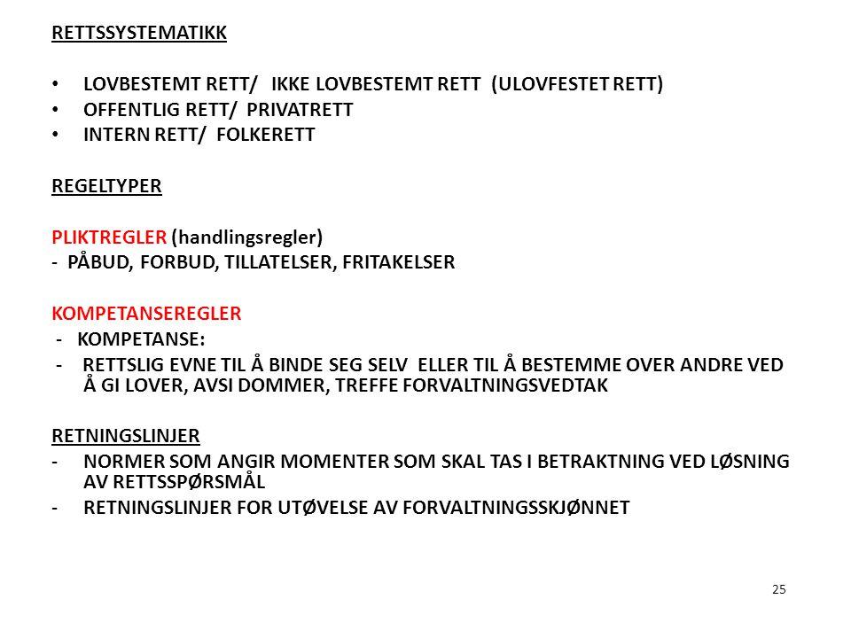 25 RETTSSYSTEMATIKK LOVBESTEMT RETT/ IKKE LOVBESTEMT RETT (ULOVFESTET RETT) OFFENTLIG RETT/ PRIVATRETT INTERN RETT/ FOLKERETT REGELTYPER PLIKTREGLER (
