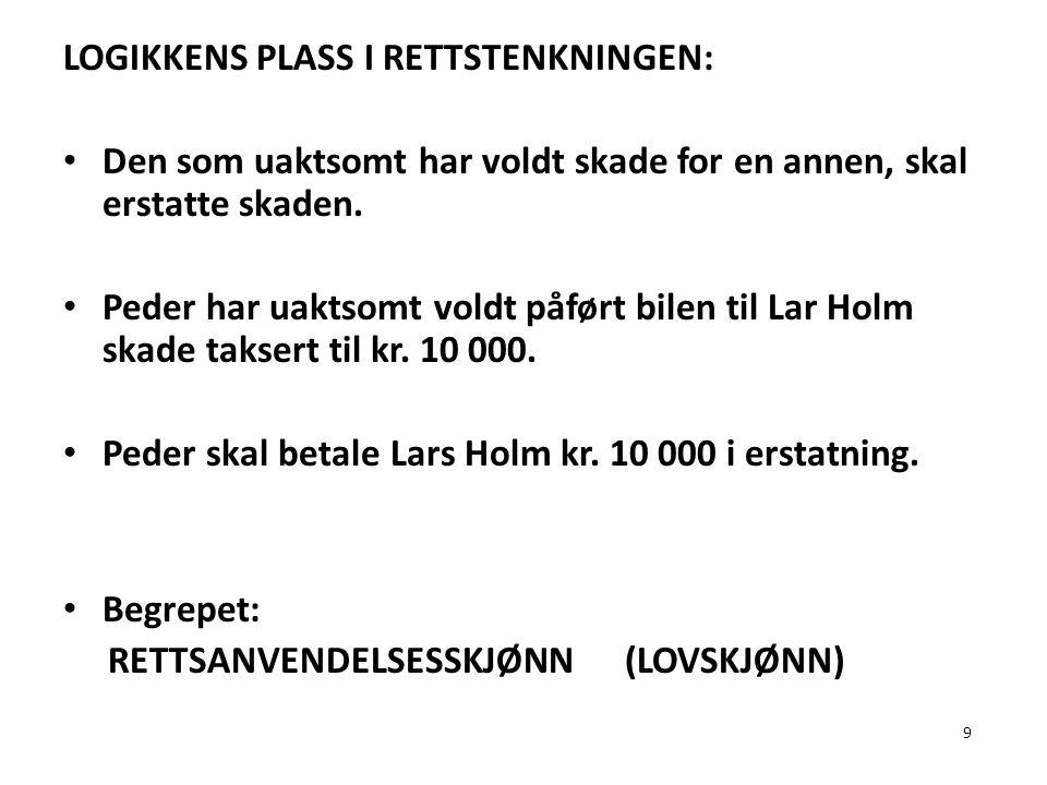 30 2.3 Du arbeider som journalist i Lillevik Tidende.