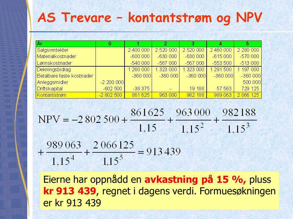 AS Trevare – kontantstrøm og NPV Eierne har oppnådd en avkastning på 15 %, pluss kr 913 439, regnet i dagens verdi. Formuesøkningen er kr 913 439