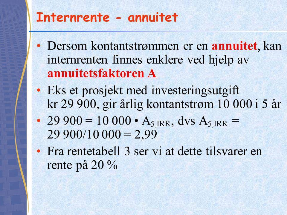 Internrente - annuitet Dersom kontantstrømmen er en annuitet, kan internrenten finnes enklere ved hjelp av annuitetsfaktoren A Eks et prosjekt med investeringsutgift kr 29 900, gir årlig kontantstrøm 10 000 i 5 år 29 900 = 10 000 A 5,IRR, dvs A 5,IRR = 29 900/10 000 = 2,99 Fra rentetabell 3 ser vi at dette tilsvarer en rente på 20 %