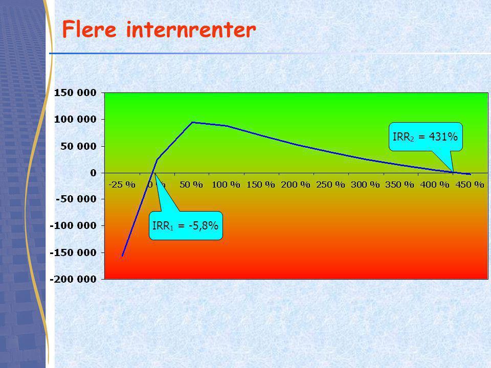 Flere internrenter IRR 1 = -5,8% IRR 2 = 431%