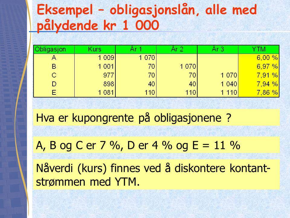 Eksempel – obligasjonslån, alle med pålydende kr 1 000 Hva er kupongrente på obligasjonene ? A, B og C er 7 %, D er 4 % og E = 11 % Nåverdi (kurs) fin