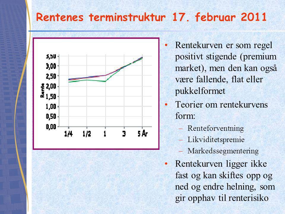 Rentenes terminstruktur 17. februar 2011 Rentekurven er som regel positivt stigende (premium market), men den kan også være fallende, flat eller pukke