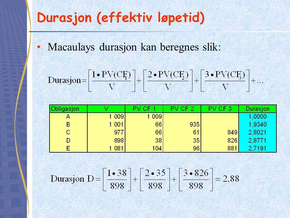 Durasjon (effektiv løpetid) Macaulays durasjon kan beregnes slik: