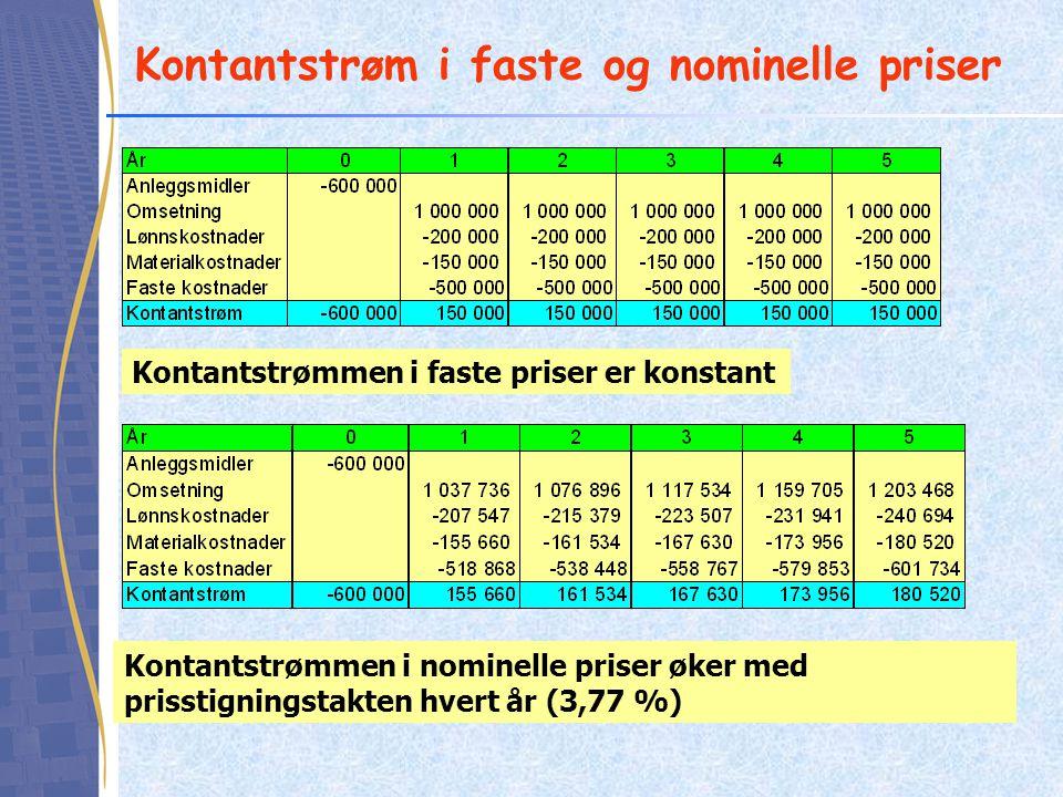 Kontantstrøm i faste og nominelle priser Kontantstrømmen i faste priser er konstant Kontantstrømmen i nominelle priser øker med prisstigningstakten hvert år (3,77 %)