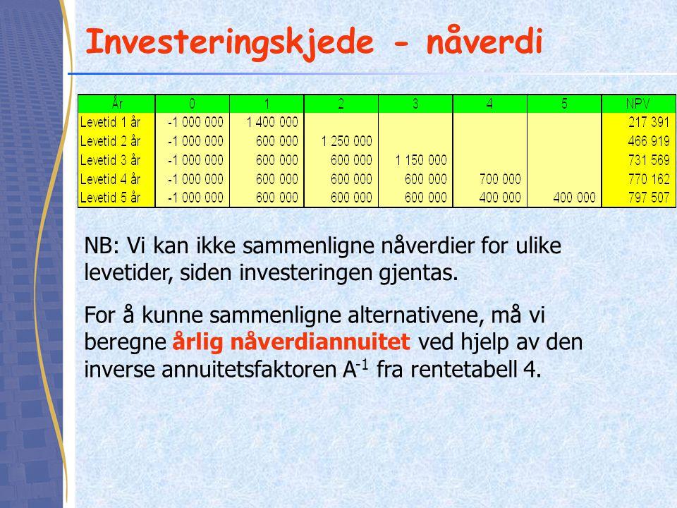 Investeringskjede - nåverdi NB: Vi kan ikke sammenligne nåverdier for ulike levetider, siden investeringen gjentas. For å kunne sammenligne alternativ