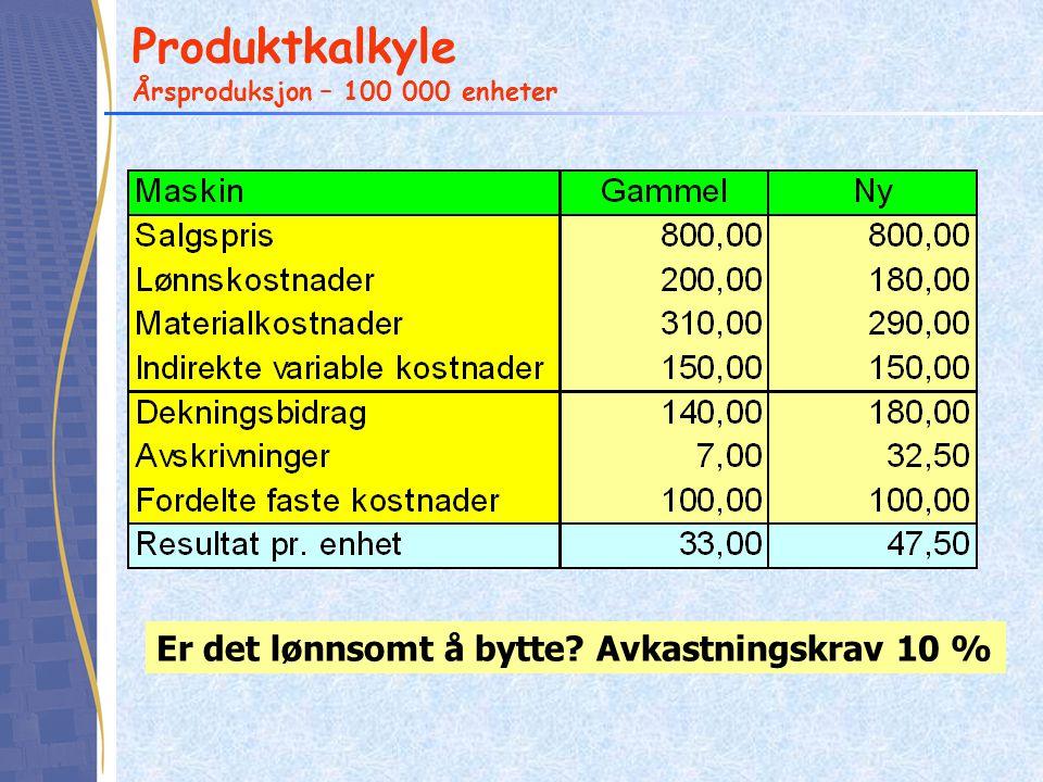 Produktkalkyle Årsproduksjon – 100 000 enheter Er det lønnsomt å bytte? Avkastningskrav 10 %